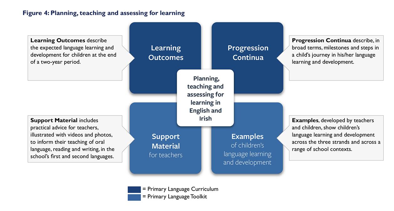 a curriculum framework for children 3 to 5